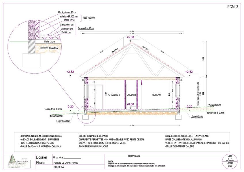 Plans bat permis de construire avant projets for Formulaire pcmi